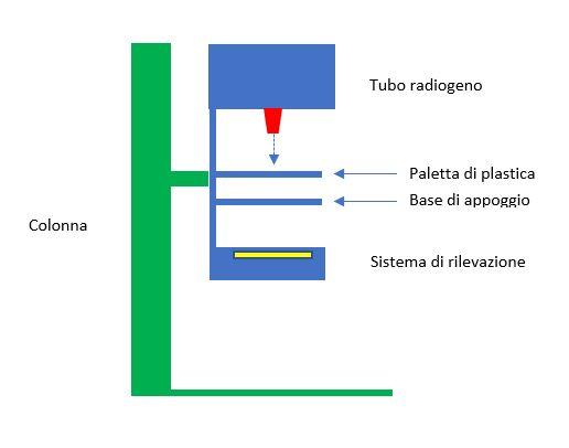unita-mammografica
